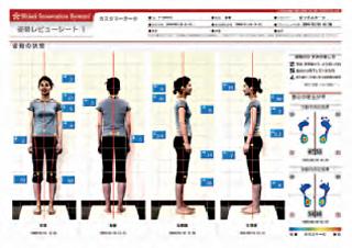 姿勢レビューシート分析結果を出力