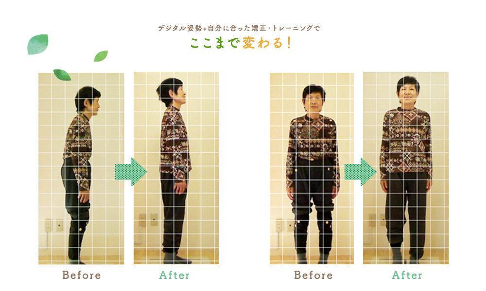 デジタル姿勢+自分に合った矯正・トレーニングでここまで変わる!